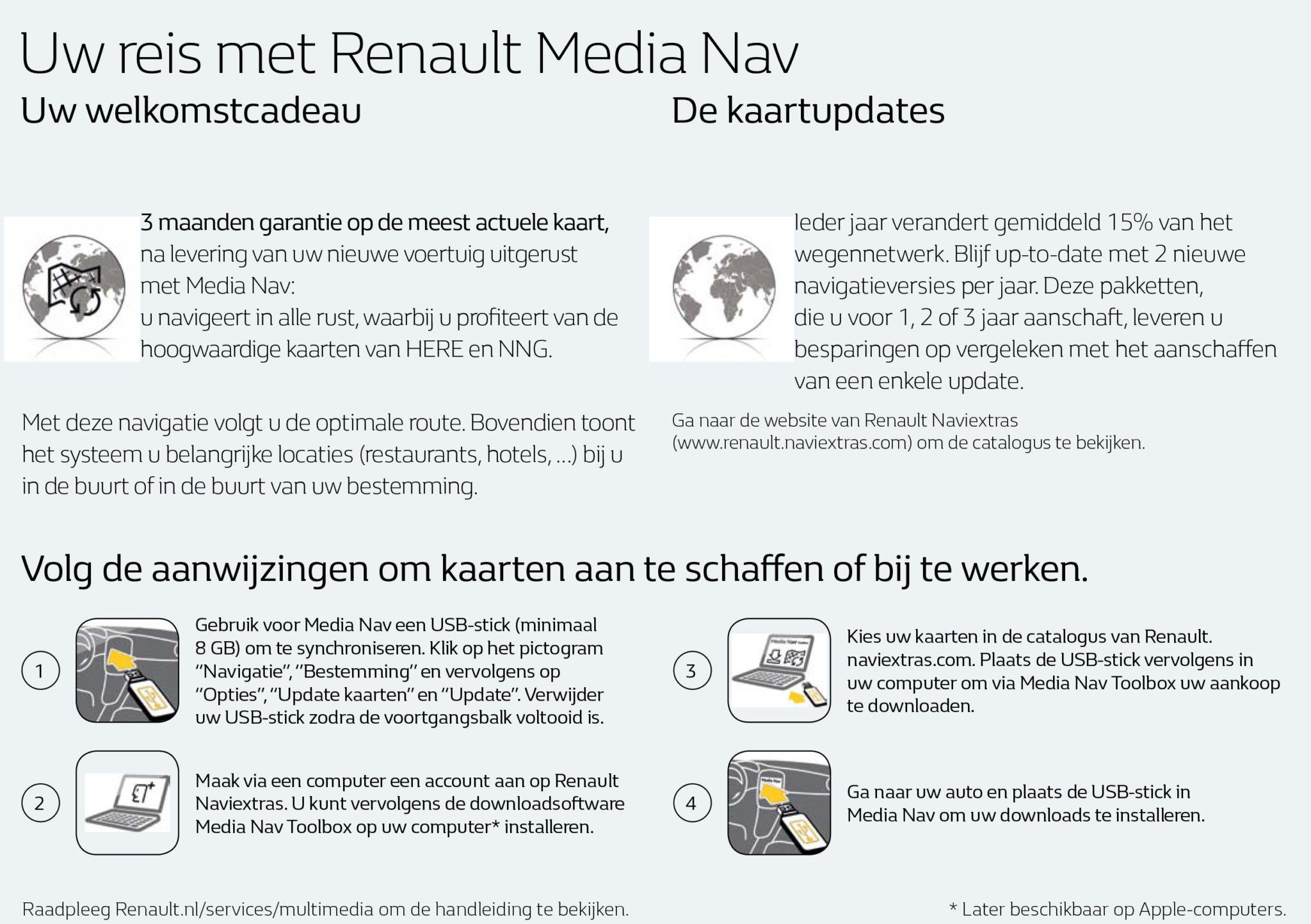 Naviextras Toolbox Renault